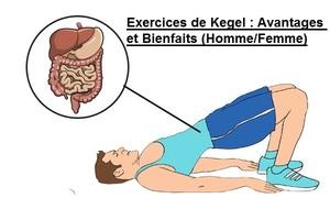 Exercices de Kegel : Avantages et Bienfaits (Homme/Femme)