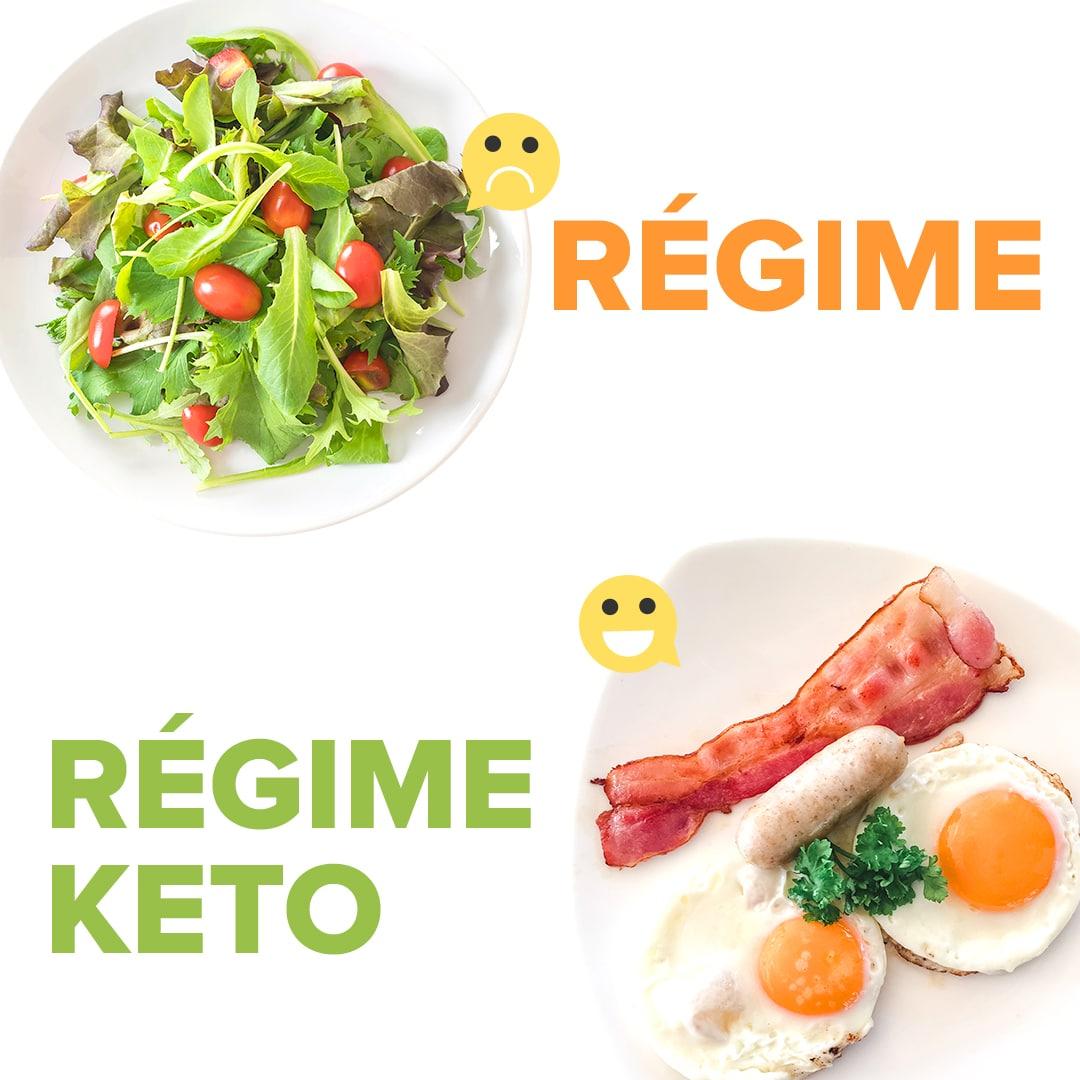 Régime KETO avantages et Bienfaits